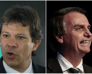 Bolsonaro tem 60,9% e Haddad, 39,1%, aponta pesquisa Crusoé/Paraná